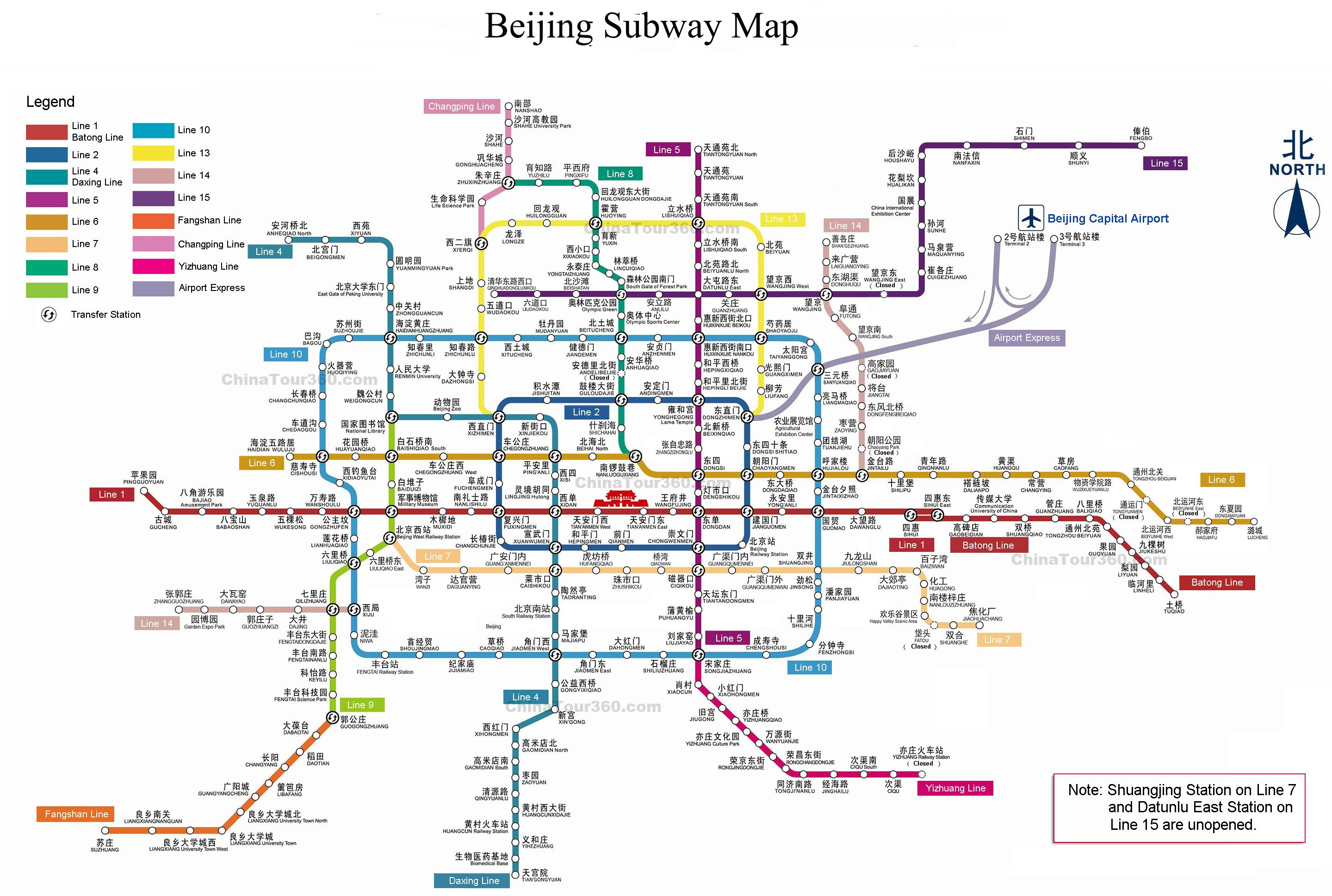 The panorama of Beijing subway.