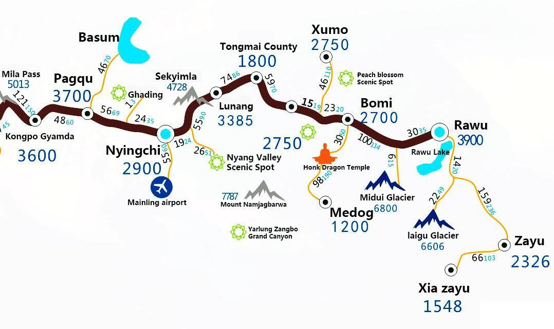 The locations of the attractions in Nyingchi.