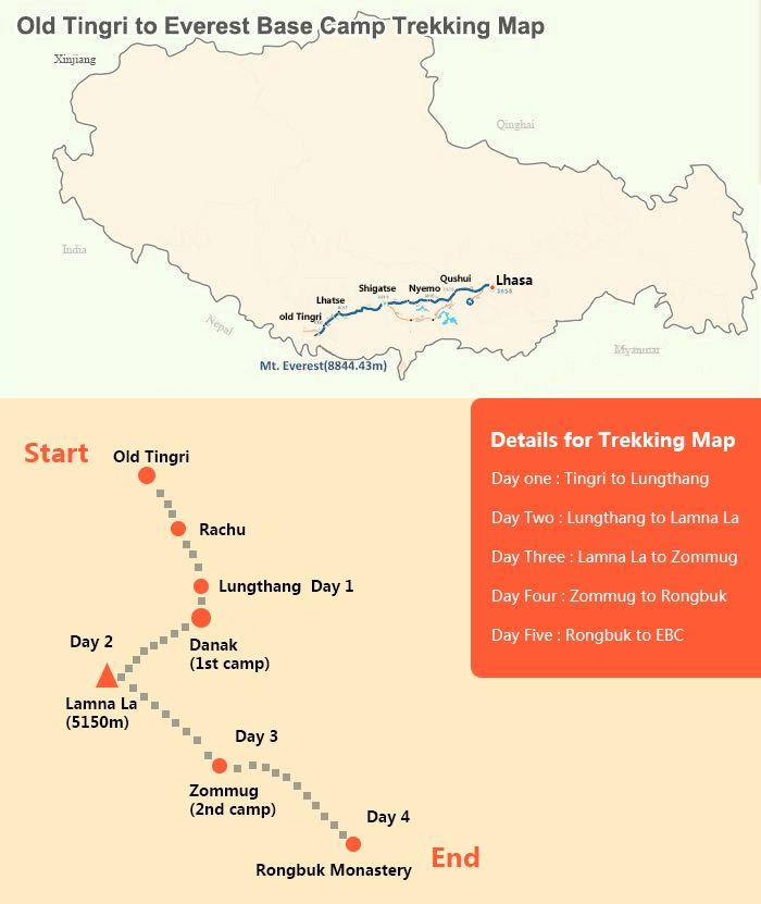 Trekking map from old Tingri to EBC.