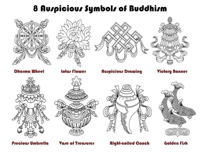 8 Auspicious Symbols