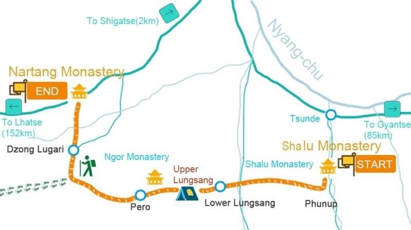 Shalu to Nartang Trek