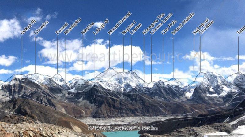 Far view of the Himalayan mountain range