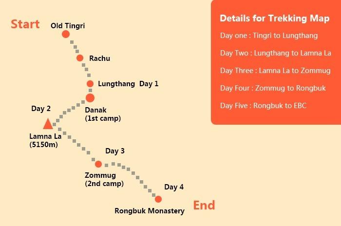 Trekking map from old Tingri to EBC.