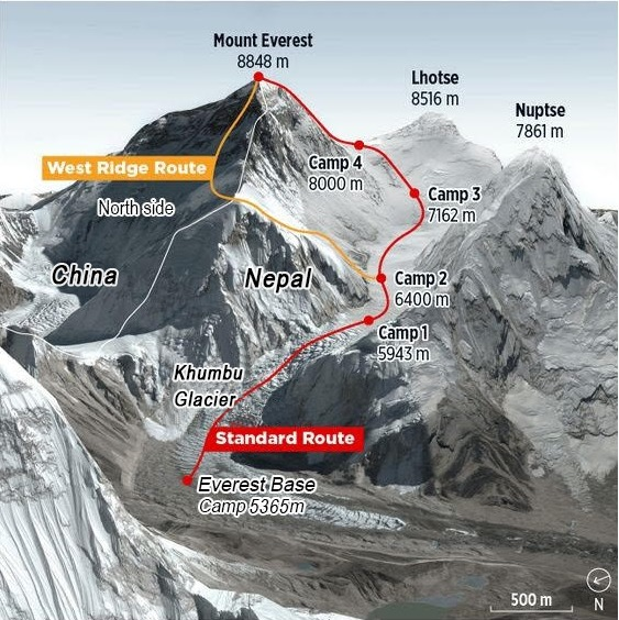 Route guide to climb Mt.Everest from the South Slope