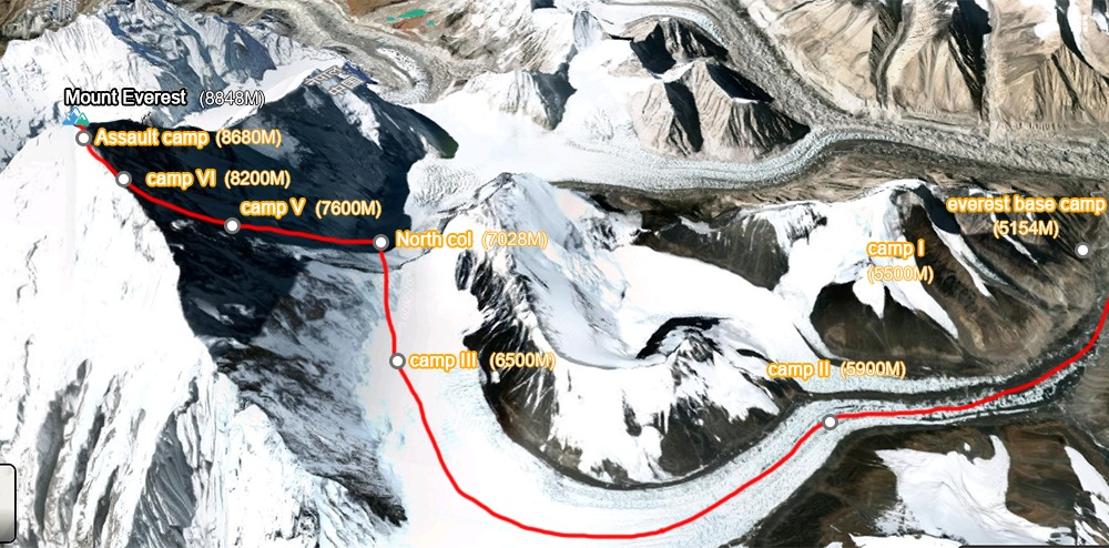 Route guide to climb Mt.Everest from north slope.